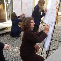 Business Moderation: Der Brainwalk, Schritt 1