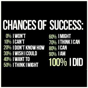 Ein positives Mindset macht den Unterschied!
