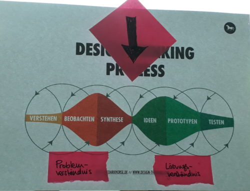 Design Thinking – Alter Moderationswein in neuen Schläuchen???